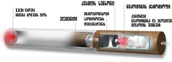 ელექტრო სიგარეტი