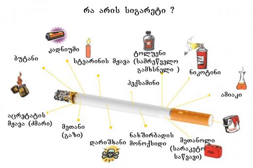 eleqtro sigareti